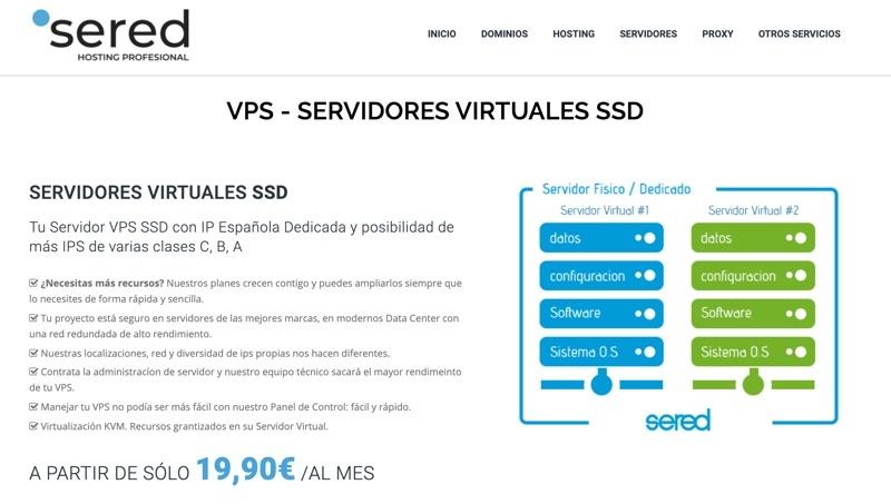 Servidores virtuales Sered